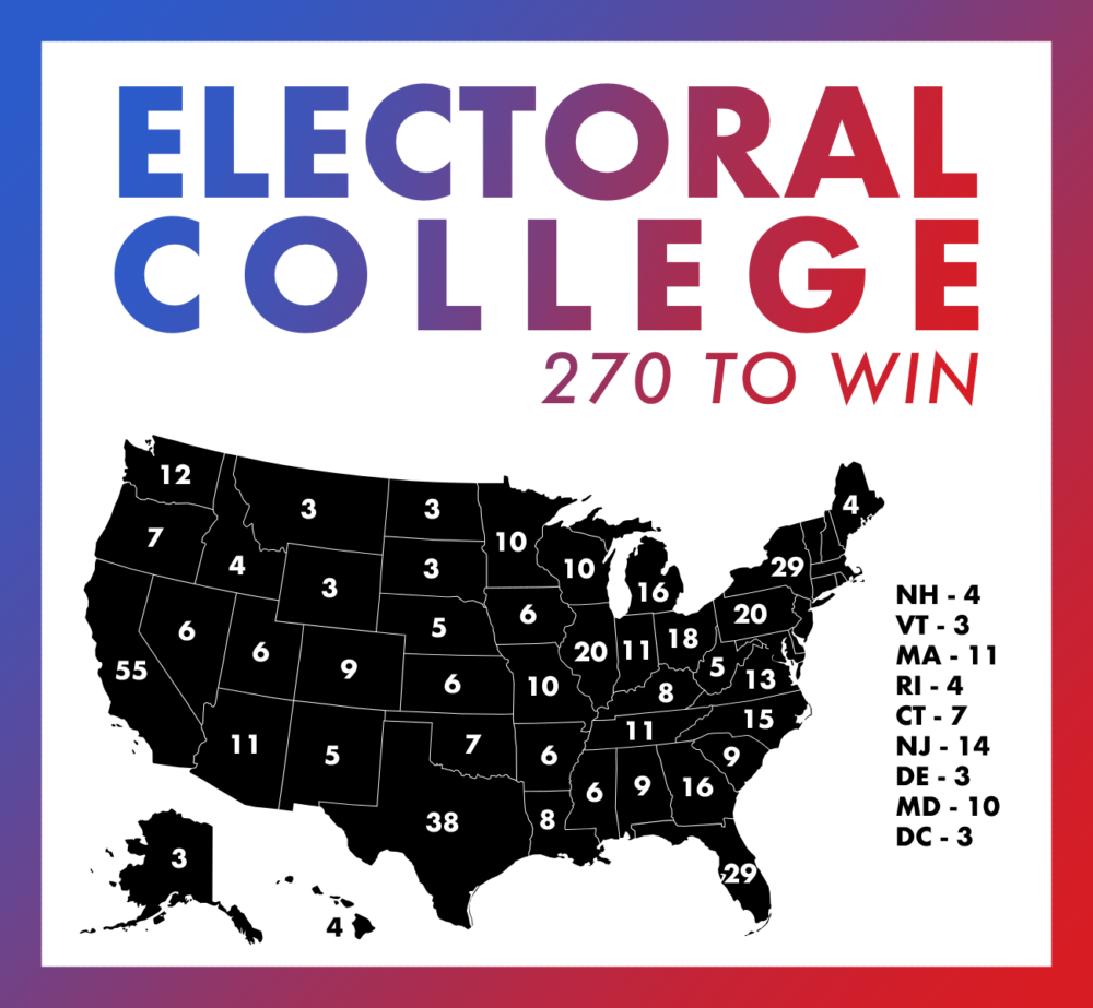 electoral college 1000x923 A beginners guide to the election